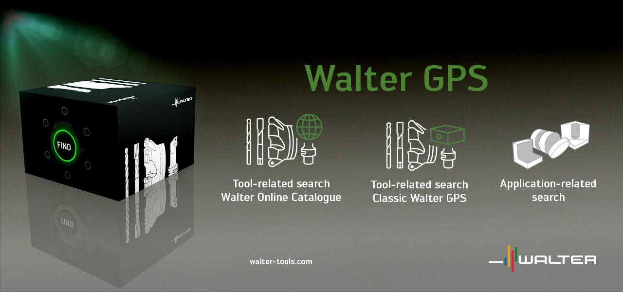 Walter GPS
